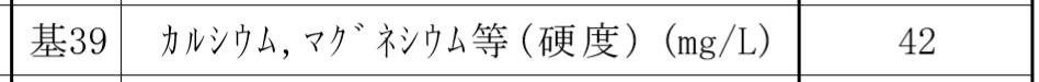 令和2年5月大阪市の水質レポート